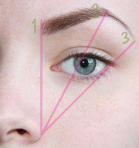 marking eyebrows and shaping